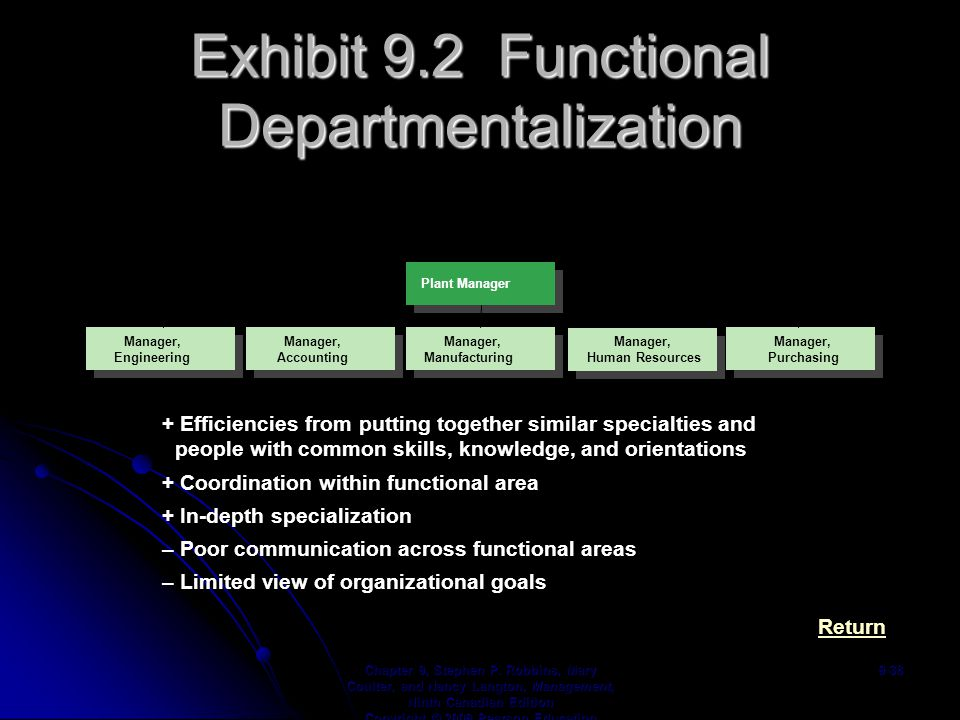Exhibit 9.2 Functional Departmentalization Chapter 9, Stephen P.