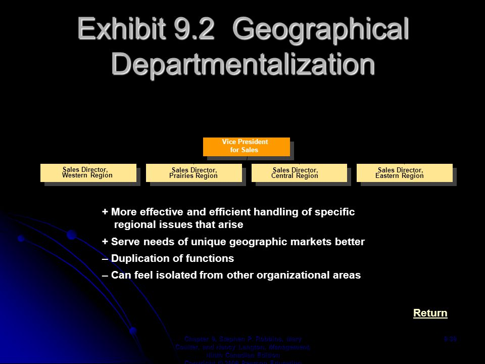 Exhibit 9.2 Geographical Departmentalization Chapter 9, Stephen P.