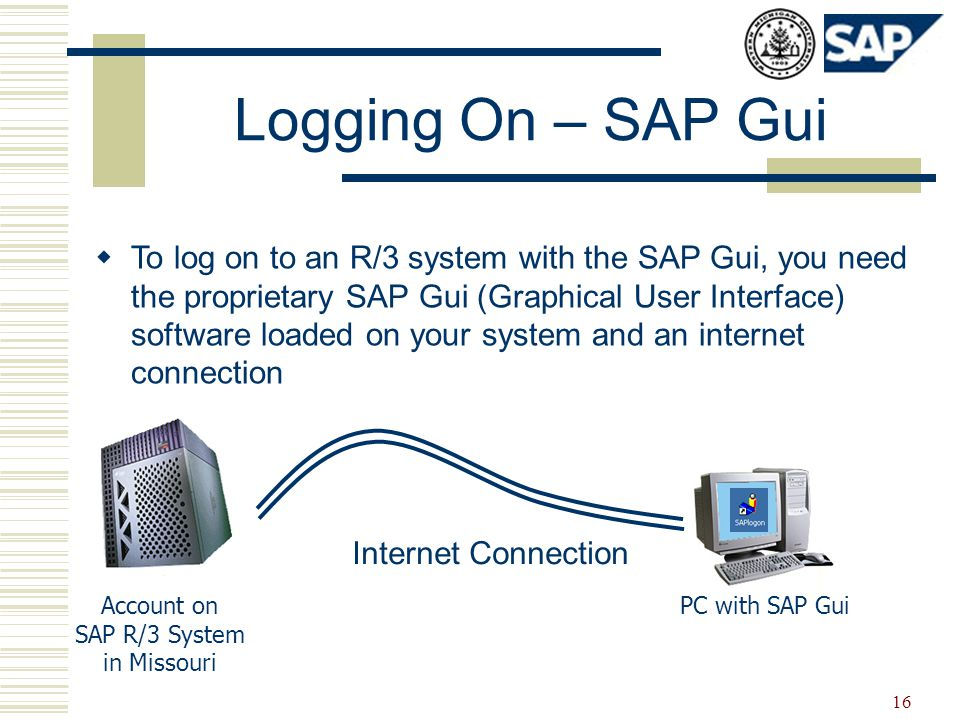 16 Logging On – SAP Gui  To log on to an R/3 system with the SAP Gui, you need the proprietary SAP Gui (Graphical User Interface) software loaded on your system and an internet connection Account on SAP R/3 System in Missouri Internet Connection PC with SAP Gui