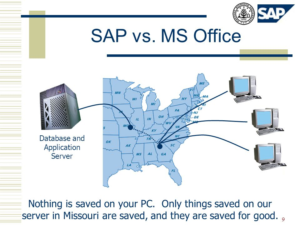 9 SAP vs. MS Office Database and Application Server Nothing is saved on your PC.