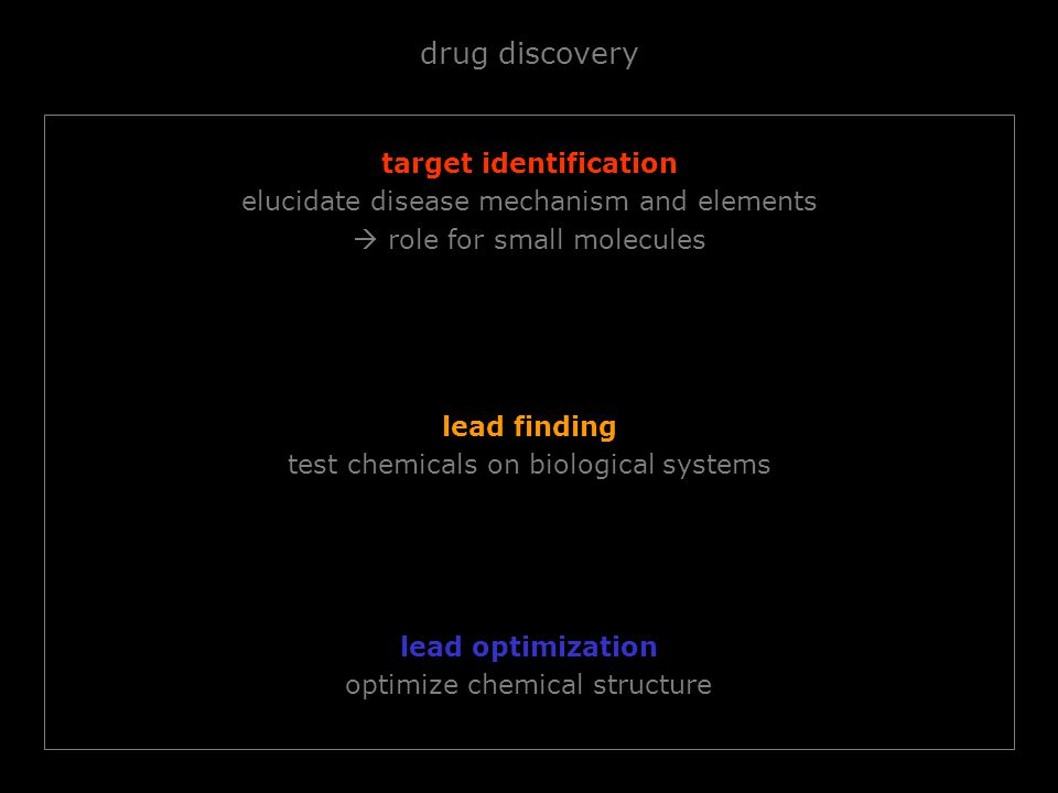 drug discovery target identification elucidate disease mechanism and elements  role for small molecules lead optimization optimize chemical structure lead finding test chemicals on biological systems