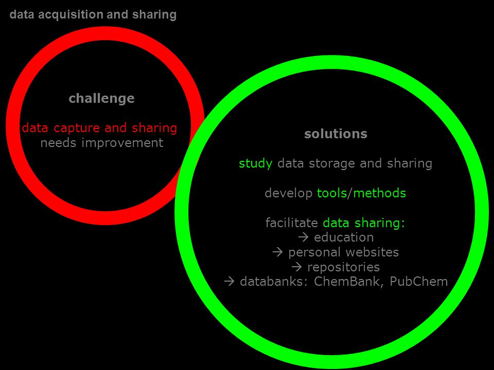 challenge data capture and sharing needs improvement solutions study data storage and sharing develop tools/methods facilitate data sharing:  education  personal websites  repositories  databanks: ChemBank, PubChem data acquisition and sharing