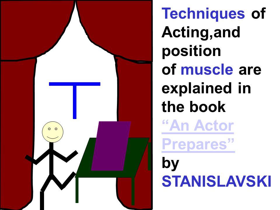 stanislavski magic if