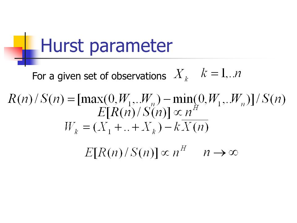 Hurst parameter For a given set of observations