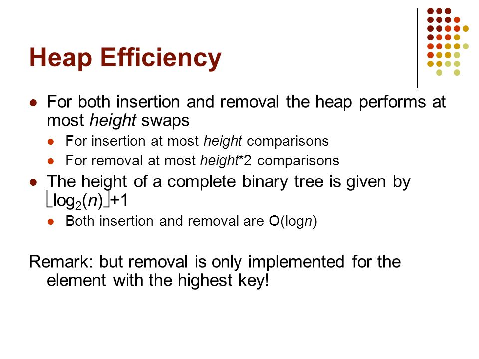 Heap Efficiency For both insertion and removal the heap performs at most height swaps For insertion at most height comparisons For removal at most height*2 comparisons The height of a complete binary tree is given by  log 2 (n)  +1 Both insertion and removal are O(logn) Remark: but removal is only implemented for the element with the highest key!