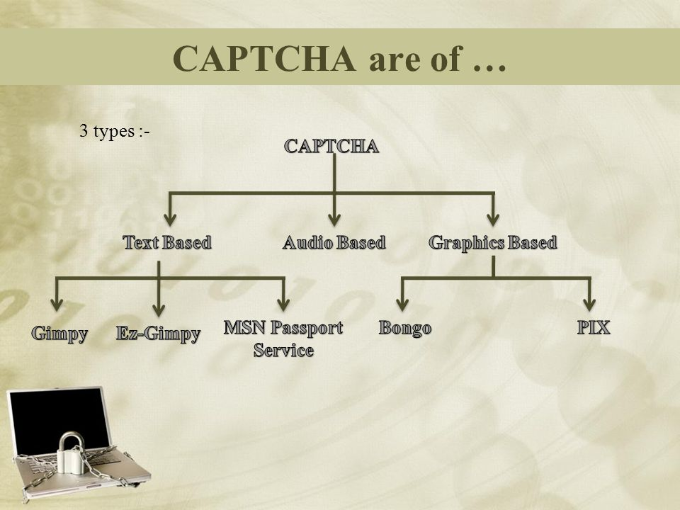 Captcha presented by sayani chandra (roll ) ppt download.