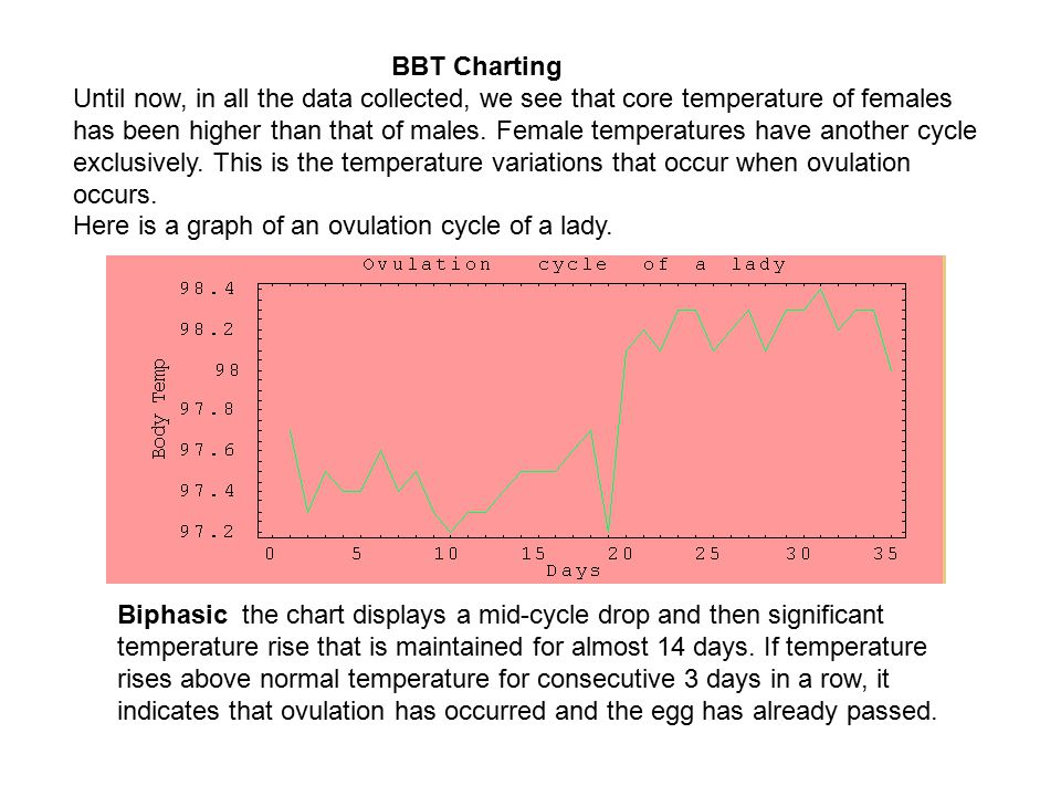 A Statistical Analysis of Human Body Temperature Part II BY