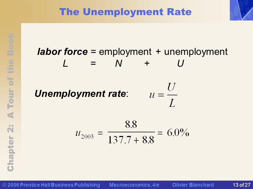 Chapter 2: A Tour of the Book © 2006 Prentice Hall Business Publishing Macroeconomics, 4/e Olivier Blanchard13 of 27 The Unemployment Rate labor force = employment + unemployment L = N + U Unemployment rate: