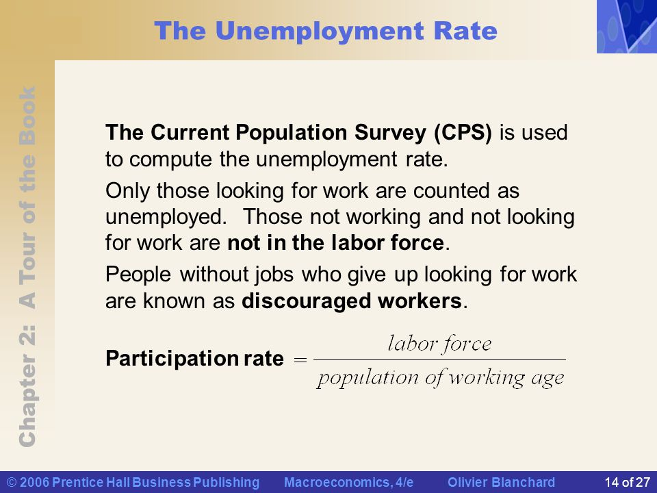 Chapter 2: A Tour of the Book © 2006 Prentice Hall Business Publishing Macroeconomics, 4/e Olivier Blanchard14 of 27 The Unemployment Rate The Current Population Survey (CPS) is used to compute the unemployment rate.