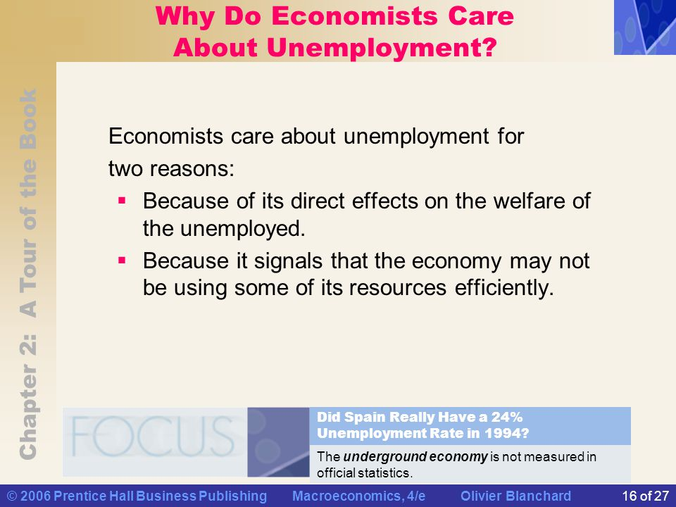 Chapter 2: A Tour of the Book © 2006 Prentice Hall Business Publishing Macroeconomics, 4/e Olivier Blanchard16 of 27 Why Do Economists Care About Unemployment.