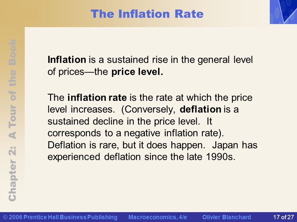 Chapter 2: A Tour of the Book © 2006 Prentice Hall Business Publishing Macroeconomics, 4/e Olivier Blanchard17 of 27 The Inflation Rate Inflation is a sustained rise in the general level of prices—the price level.