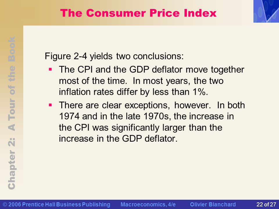 Chapter 2: A Tour of the Book © 2006 Prentice Hall Business Publishing Macroeconomics, 4/e Olivier Blanchard22 of 27 The Consumer Price Index Figure 2-4 yields two conclusions:  The CPI and the GDP deflator move together most of the time.
