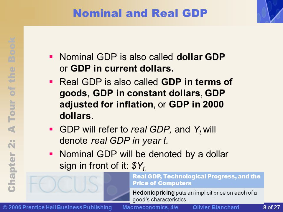 Chapter 2: A Tour of the Book © 2006 Prentice Hall Business Publishing Macroeconomics, 4/e Olivier Blanchard8 of 27 Nominal and Real GDP  Nominal GDP is also called dollar GDP or GDP in current dollars.
