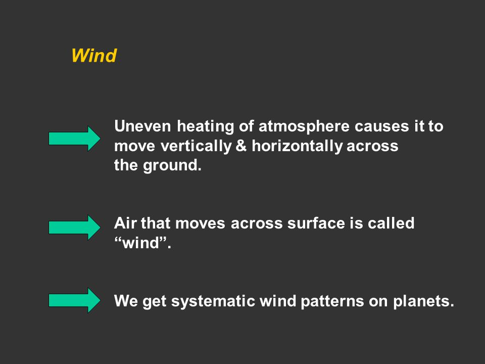 Wind Uneven heating of atmosphere causes it to move vertically & horizontally across the ground.