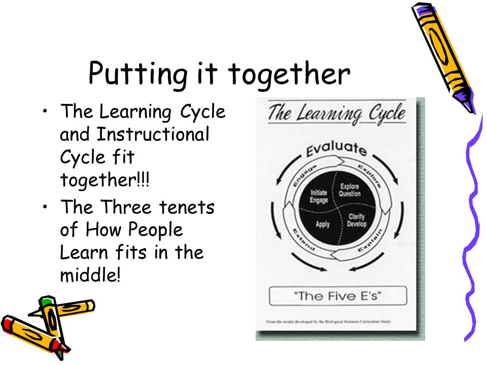 Putting it together The Learning Cycle and Instructional Cycle fit together!!.
