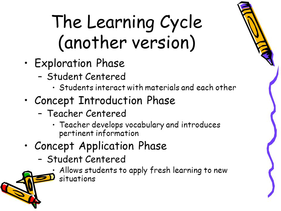 The Learning Cycle (another version) Exploration Phase –Student Centered Students interact with materials and each other Concept Introduction Phase –Teacher Centered Teacher develops vocabulary and introduces pertinent information Concept Application Phase –Student Centered Allows students to apply fresh learning to new situations