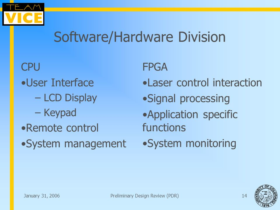 January 31, 2006Preliminary Design Review (PDR)14 Software/Hardware Division CPU User Interface –LCD Display –Keypad Remote control System management FPGA Laser control interaction Signal processing Application specific functions System monitoring