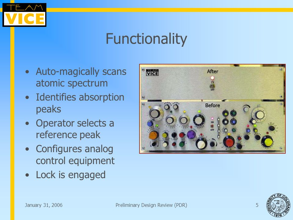 January 31, 2006Preliminary Design Review (PDR)5 Functionality Auto-magically scans atomic spectrum Identifies absorption peaks Operator selects a reference peak Configures analog control equipment Lock is engaged
