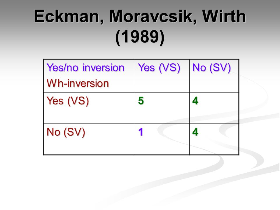 Eckman, Moravcsik, Wirth (1989) Yes/no inversion Wh-inversion Yes (VS) No (SV) Yes (VS) 54 No (SV) 14