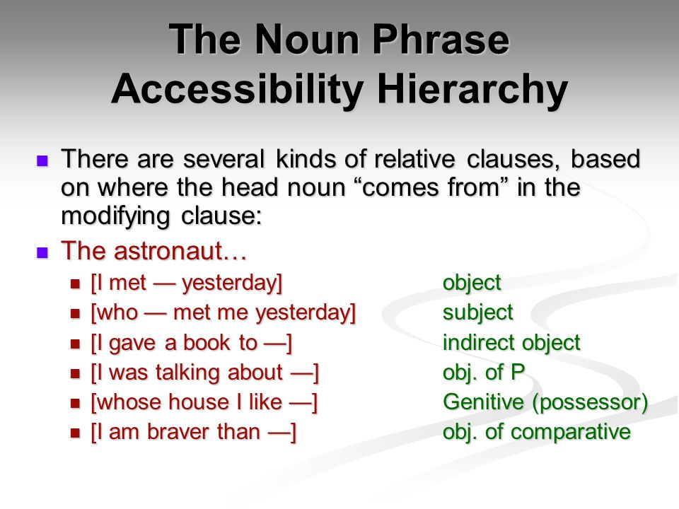 The Noun Phrase Accessibility Hierarchy There are several kinds of relative clauses, based on where the head noun comes from in the modifying clause: There are several kinds of relative clauses, based on where the head noun comes from in the modifying clause: The astronaut… The astronaut… [I met — yesterday]object [I met — yesterday]object [who — met me yesterday]subject [who — met me yesterday]subject [I gave a book to —]indirect object [I gave a book to —]indirect object [I was talking about —]obj.