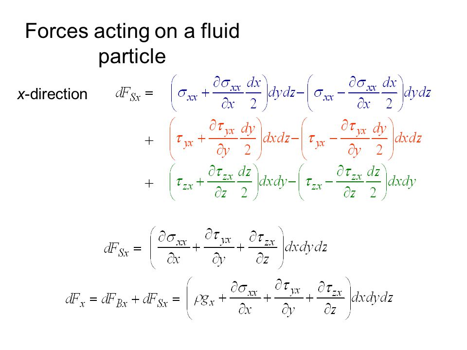 Forces acting on a fluid particle x-direction + +