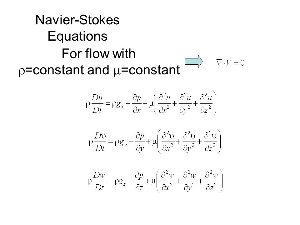 Navier-Stokes Equations For flow with  =constant and  =constant