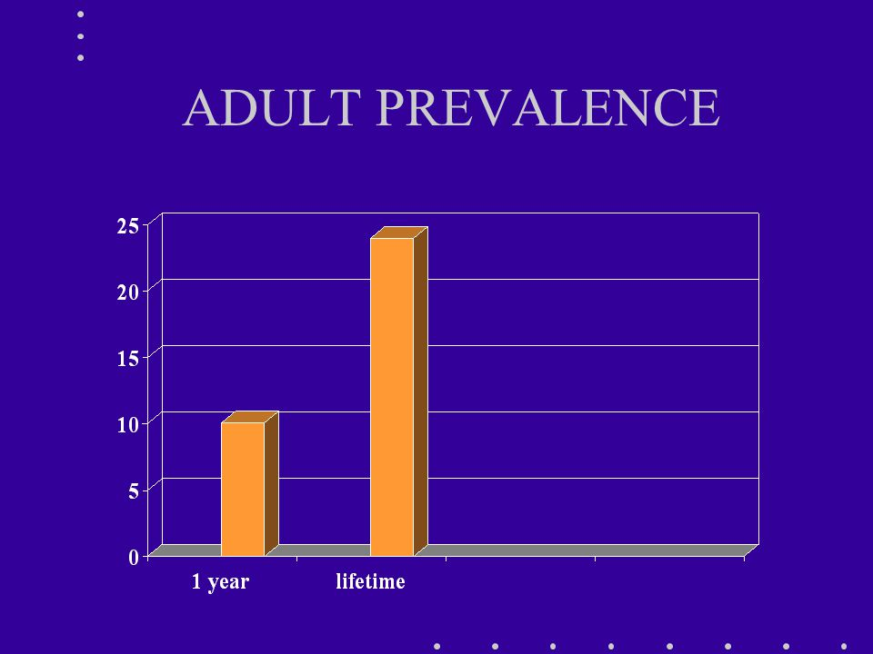 ADULT PREVALENCE