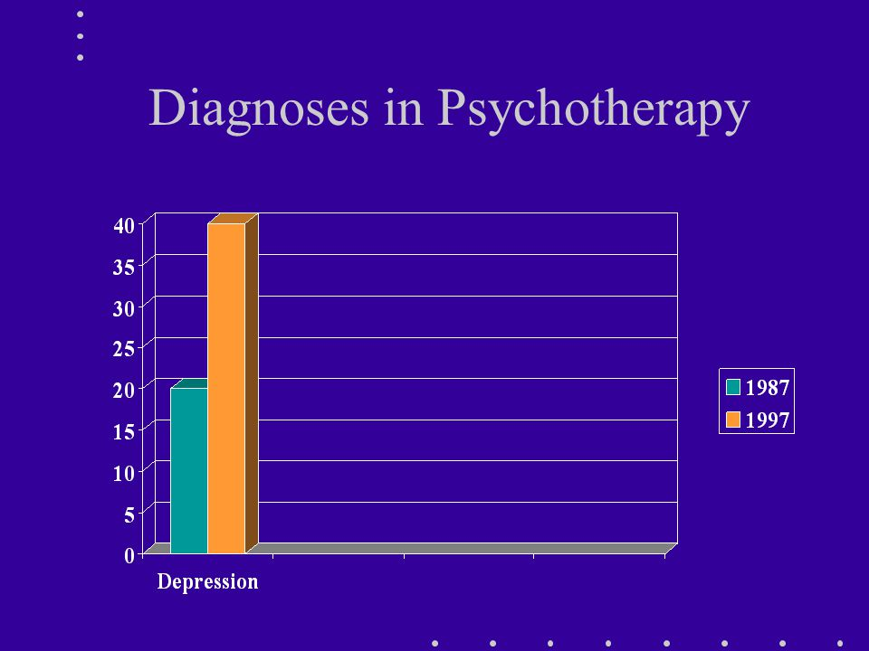 Diagnoses in Psychotherapy