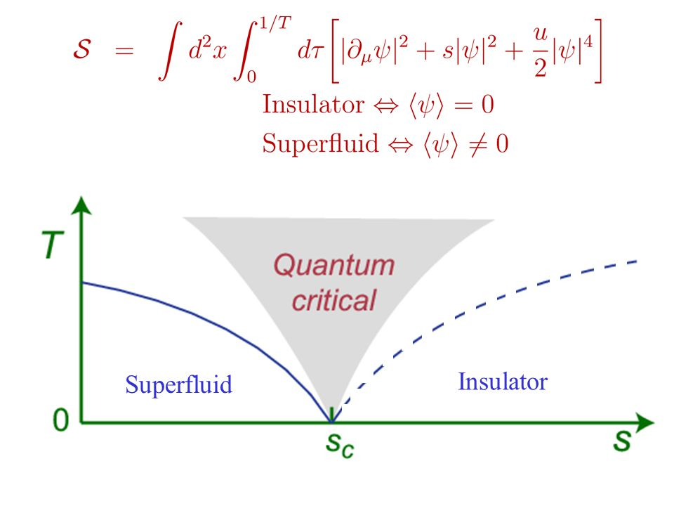Superfluid Insulator