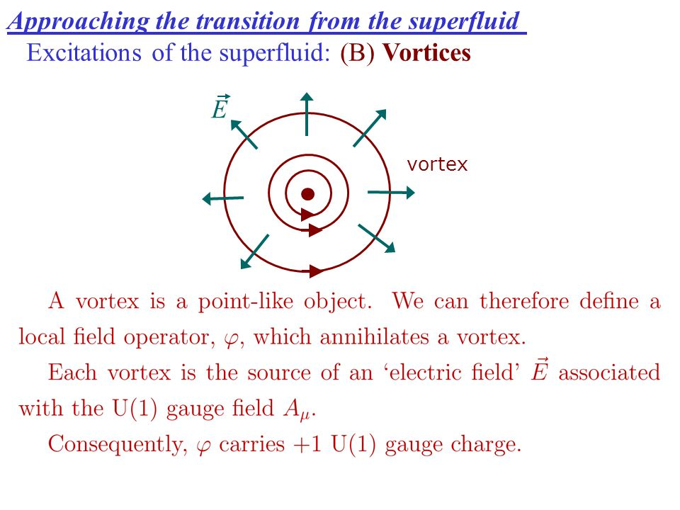Approaching the transition from the superfluid Excitations of the superfluid: (B) Vortices vortex E