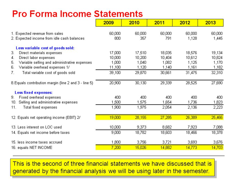This is the second of three financial statements we have discussed that is generated by the financial analysis we will be using later in the semester.