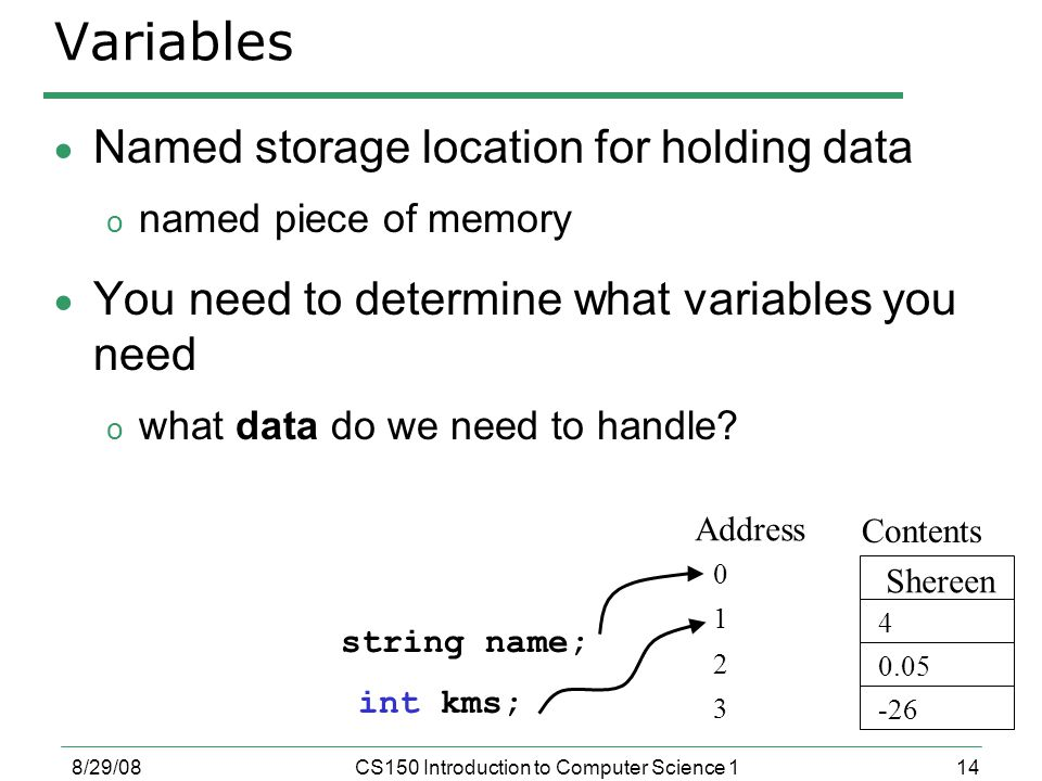 14 8/29/08CS150 Introduction to Computer Science 1 Variables  Named storage location for holding data o named piece of memory  You need to determine what variables you need o what data do we need to handle.