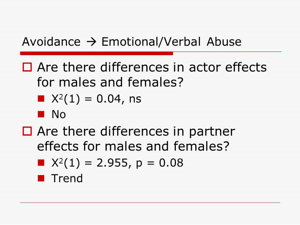 Avoidance  Emotional/Verbal Abuse  Are there differences in actor effects for males and females.