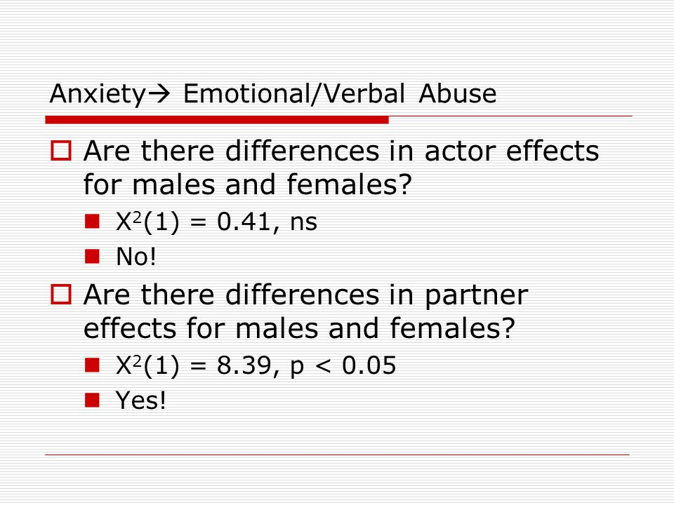 Anxiety  Emotional/Verbal Abuse  Are there differences in actor effects for males and females.