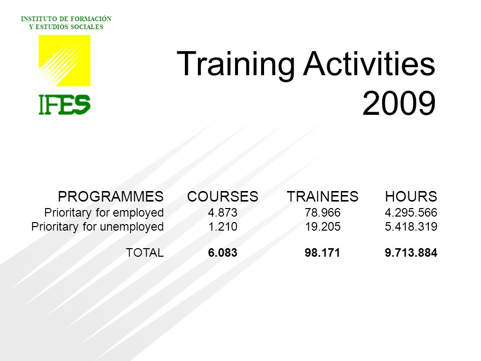 INSTITUTO DE FORMACIÓN Y ESTUDIOS SOCIALES Training Activities 2009 PROGRAMMES Prioritary for employed Prioritary for unemployed TOTAL COURSES TRAINEES HOURS