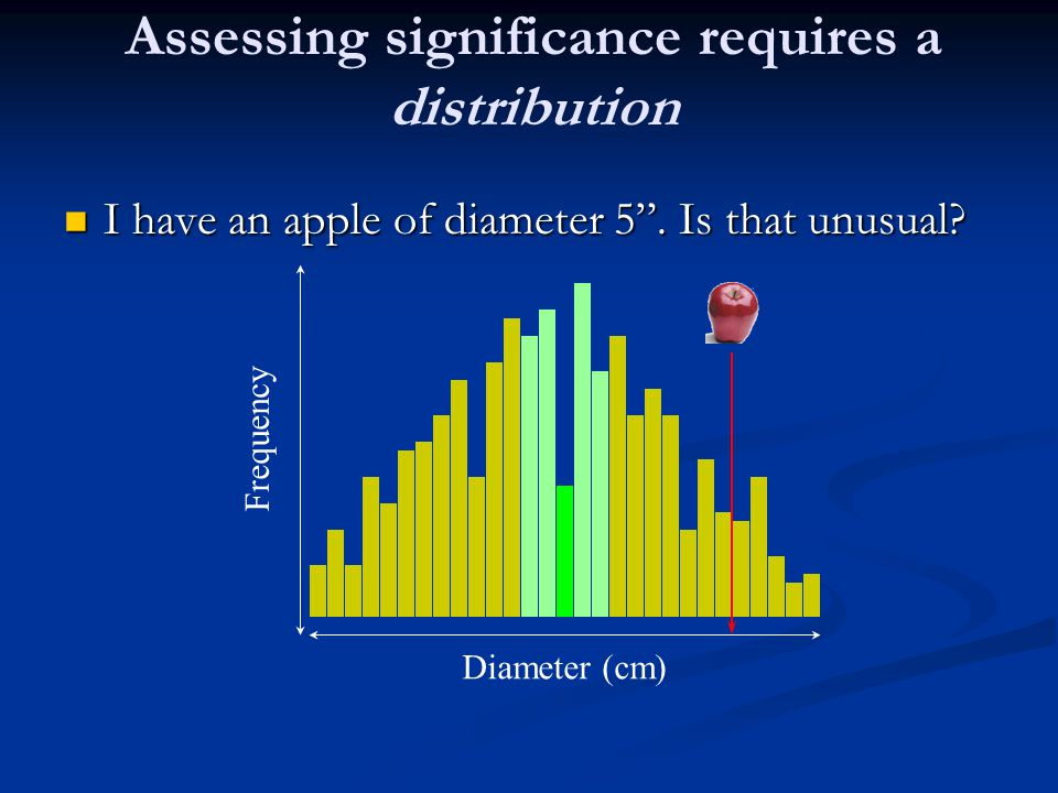 Assessing significance requires a distribution I have an apple of diameter 5 .
