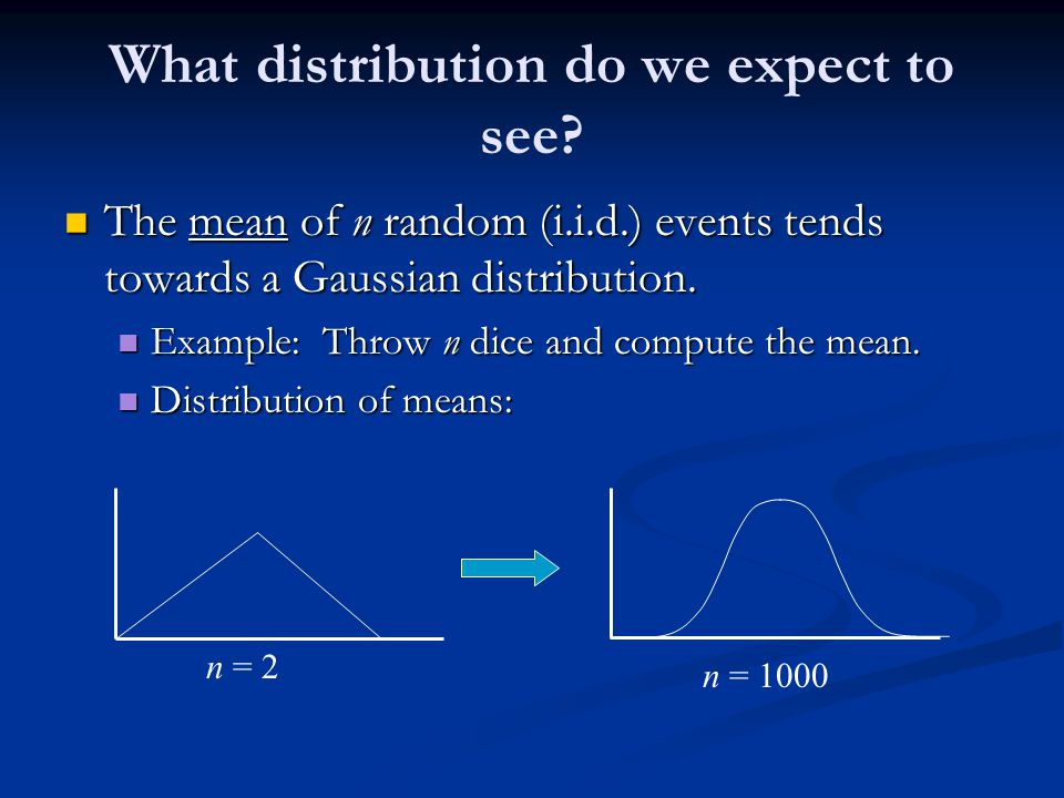 What distribution do we expect to see.
