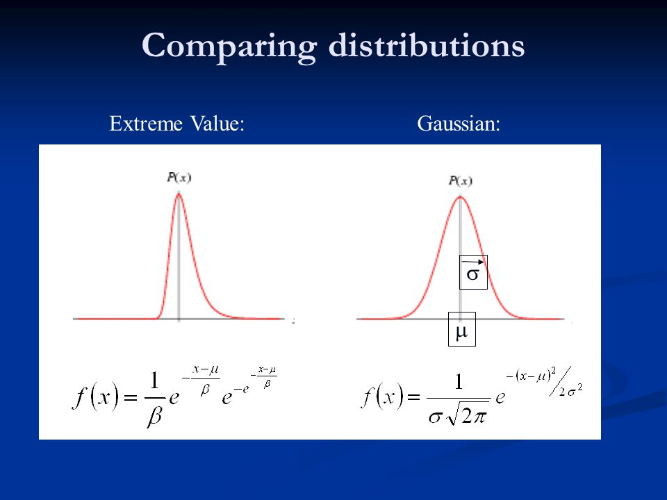 Comparing distributions   Extreme Value:Gaussian: