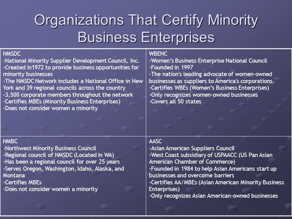 NMSDC -National Minority Supplier Development Council, Inc.