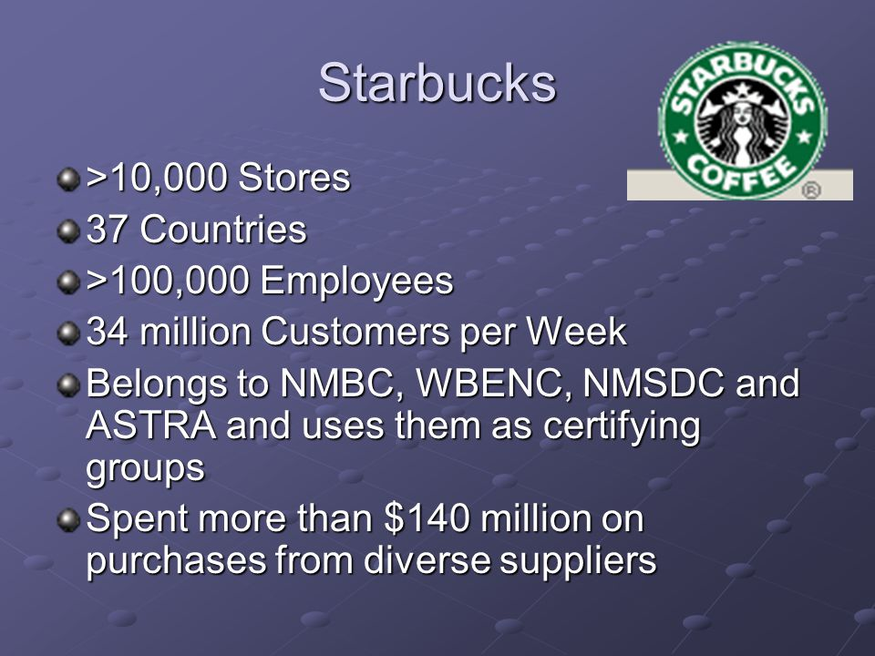 Starbucks >10,000 Stores 37 Countries >100,000 Employees 34 million Customers per Week Belongs to NMBC, WBENC, NMSDC and ASTRA and uses them as certifying groups Spent more than $140 million on purchases from diverse suppliers