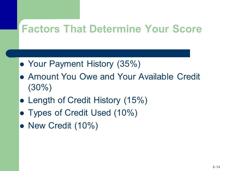 6-14 Factors That Determine Your Score Your Payment History (35%) Amount You Owe and Your Available Credit (30%) Length of Credit History (15%) Types of Credit Used (10%) New Credit (10%)