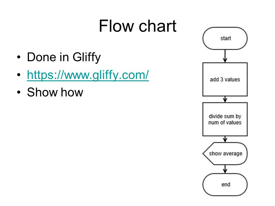 Flow chart Done in Gliffy   Show how