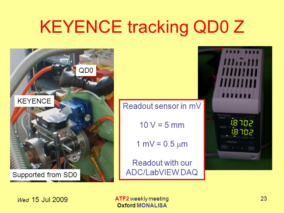 Wed 15 Jul 2009 ATF2 weekly meeting Oxford MONALISA 23 KEYENCE tracking QD0 Z Readout sensor in mV 10 V = 5 mm 1 mV = 0.5  m Readout with our ADC/LabVIEW DAQ QD0 Supported from SD0 KEYENCE