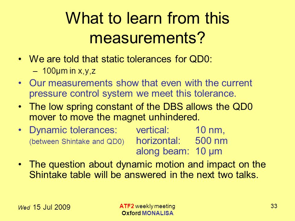 Wed 15 Jul 2009 ATF2 weekly meeting Oxford MONALISA 33 What to learn from this measurements.