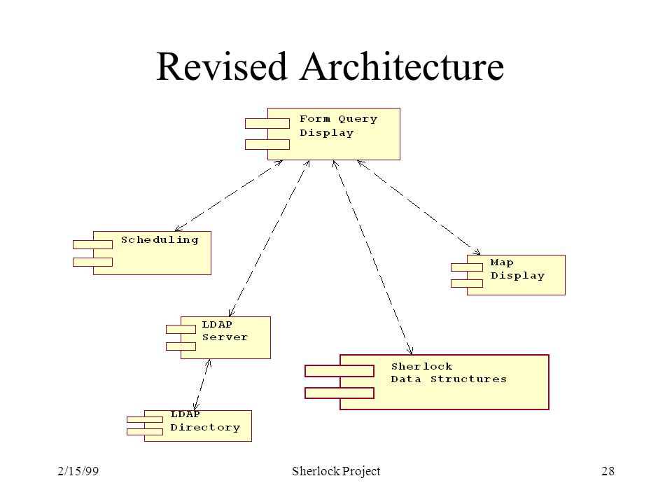 2/15/99Sherlock Project28 Revised Architecture