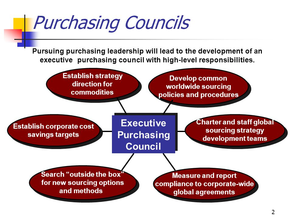 2 Purchasing Councils Pursuing purchasing leadership will lead to the development of an executive purchasing council with high-level responsibilities.