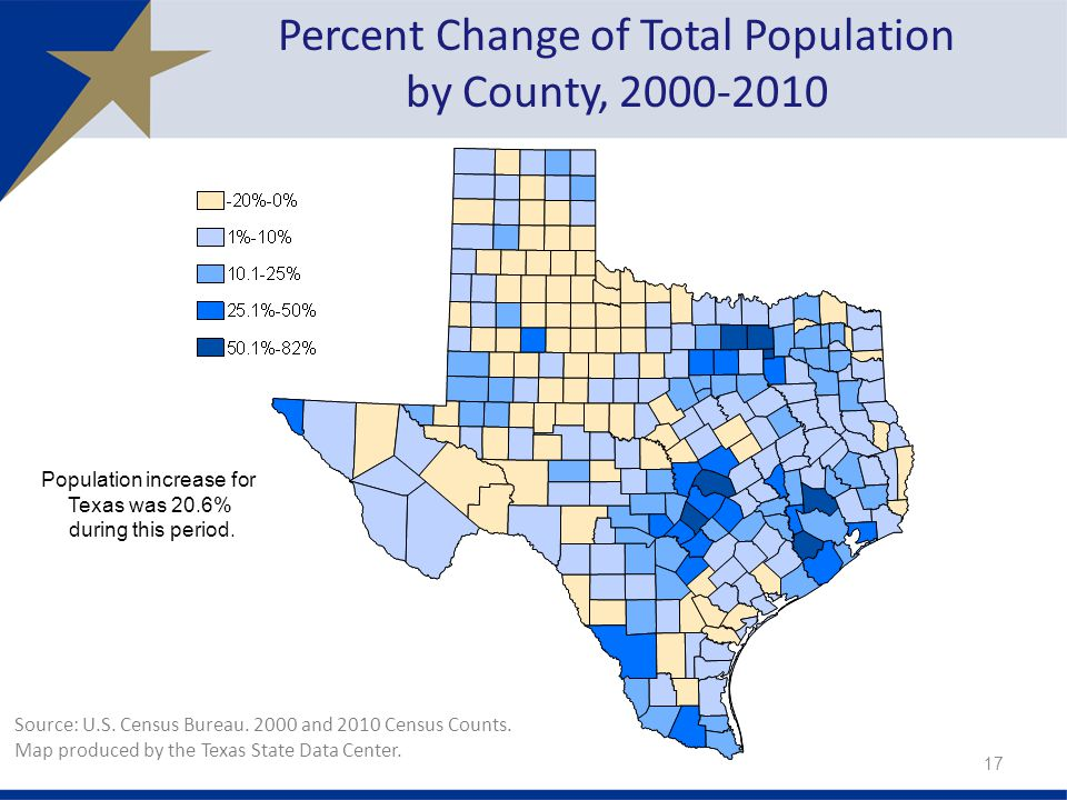 Percent Change of Total Population by County, Population increase for Texas was 20.6% during this period.
