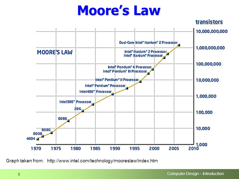 Computer Design – Introduction 9 Moore's Law Graph taken from:
