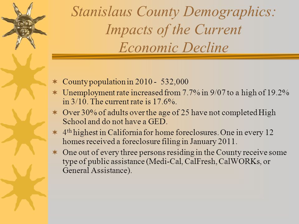 Stanislaus County Demographics: Impacts of the Current Economic Decline  County population in ,000  Unemployment rate increased from 7.7% in 9/07 to a high of 19.2% in 3/10.