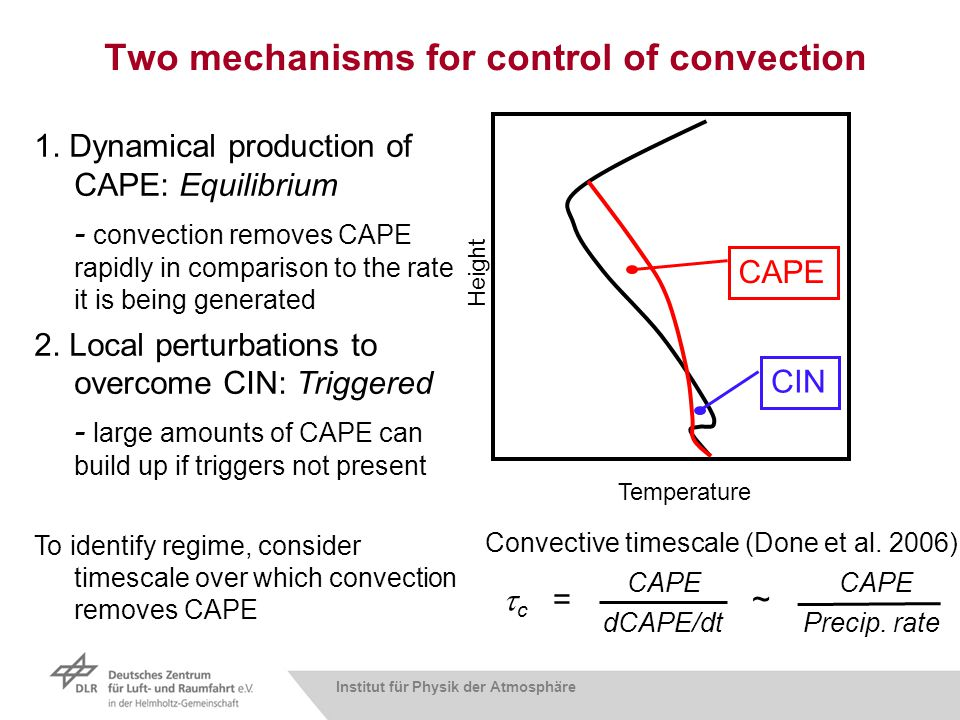Institut für Physik der Atmosphäre Two mechanisms for control of convection Convective timescale (Done et al.